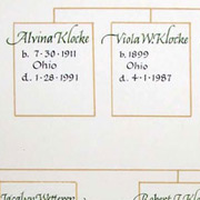Klocke Family Tree - Close up of Family Names