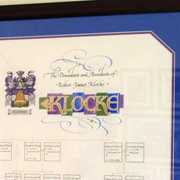 Klocke Family Tree - Framed